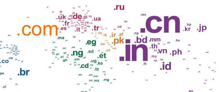 什么样的域名好,哪些域名后缀利于网站优化